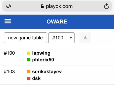 Chronicles of players on the playok platform for the week beginning 2nd November 2020 8th edition