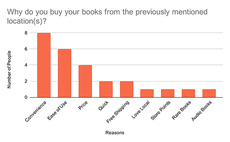BookSoup_Survey1.png