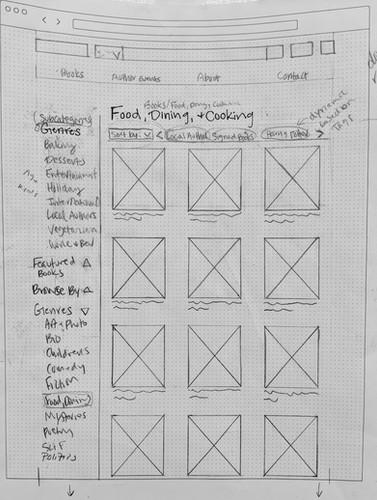 BookSoup_Genres_Paper.jpg