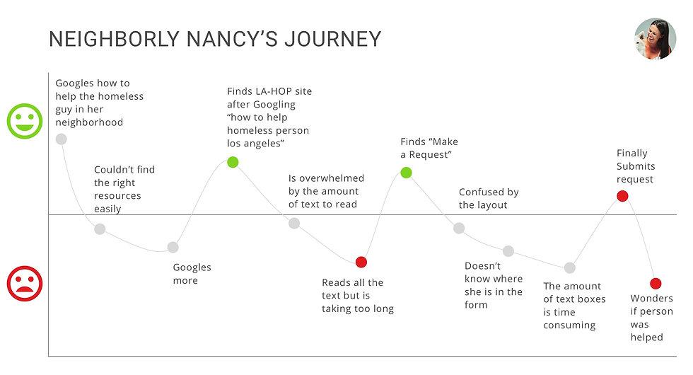 Neighborly-Nancy_Journey.jpg