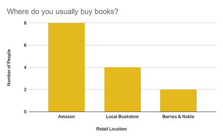 BookSoup_Survey2.png