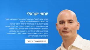 יוחאי ישראלי - מפתח שיטת השער