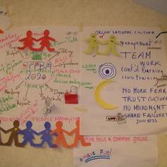 המעבר לעתיד: בקבוצות מעורבות המשתתפים מוזמנים לדלג 20 שנה קדימה לדמיין את העתיד של הארגון במיטבו. כל קבוצה מתבקשת להכין תסריט יצירתי של העתיד הנשאף על ידה