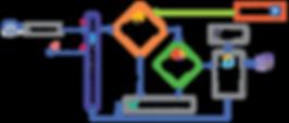 Aadhaar Data Vault TroonDx