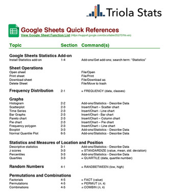 Google Sheets Quick Reference Guide