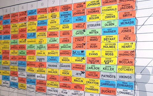 10 Tips and Strategies to DOMINATE Your 2020 Fantasy Football Draft