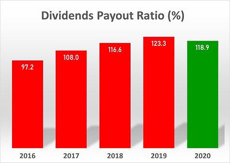 Div Payout Ratio.jpg