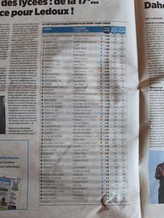 Le lycée dans le TOP 50 des meilleurs établissements de Seine-Saint-Denis