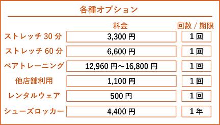 安いパーソナルトレーニングジム ドリームキューブワン 吉祥寺・浜田山・三鷹・新高円寺・渋谷