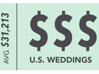 The 20 Most Expensive Places to Get Married in the U.S.