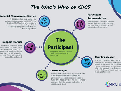 The Who's Who of CDCS
