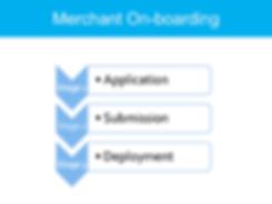 GKASH - Intro for Merchant - Oct2019-17.
