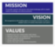 Mission_Vision_Values_A.jpg