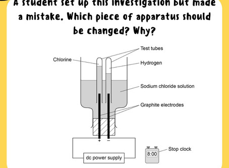 Chemistry Week Thursday Question