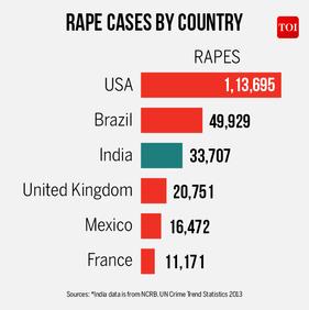 rapestats.png