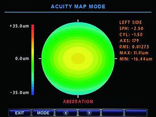 Карта Волнового фронта