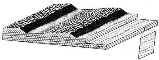 çapraz tabakalanma:: cross bedding.jpg