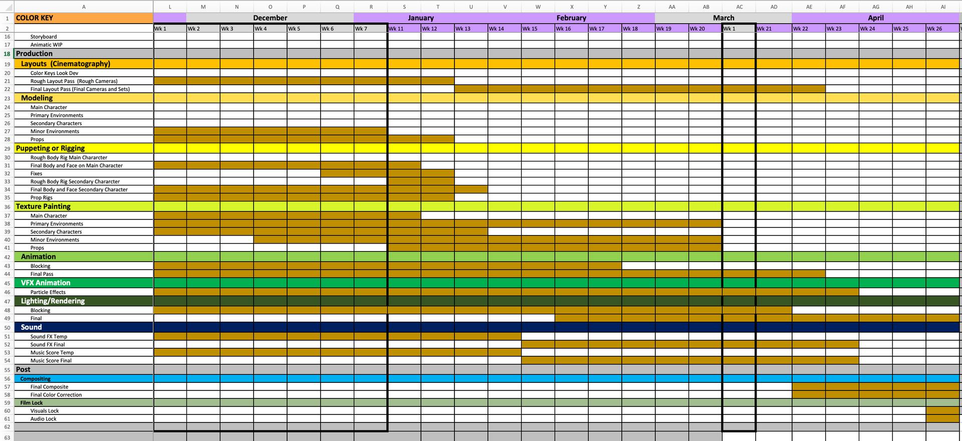 Master Film Schedule