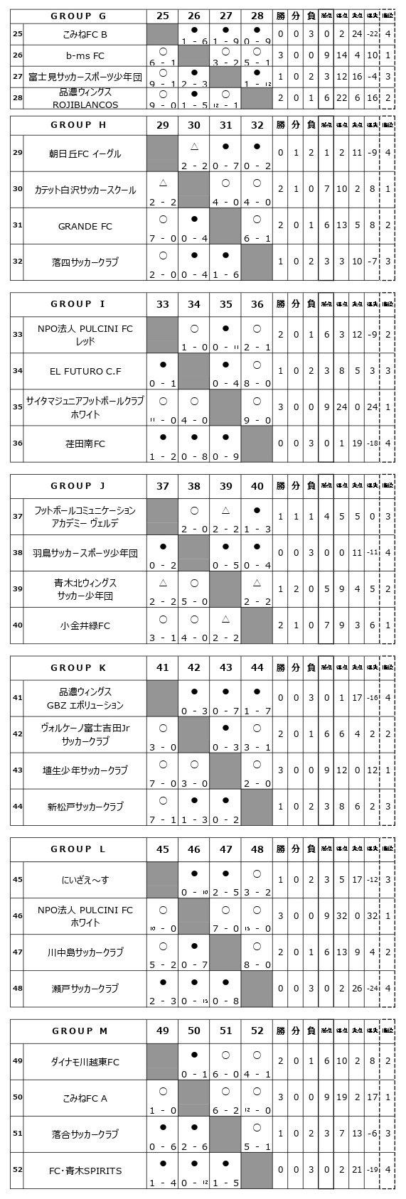 予選リーグ最終結果2.jpg