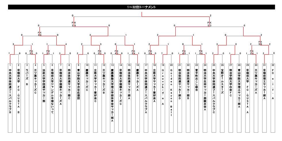 1-32位T-001.jpg