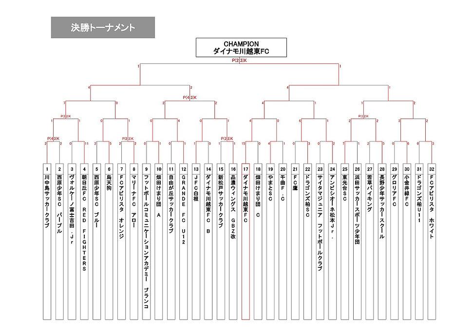 決勝トーナメント-001.jpg