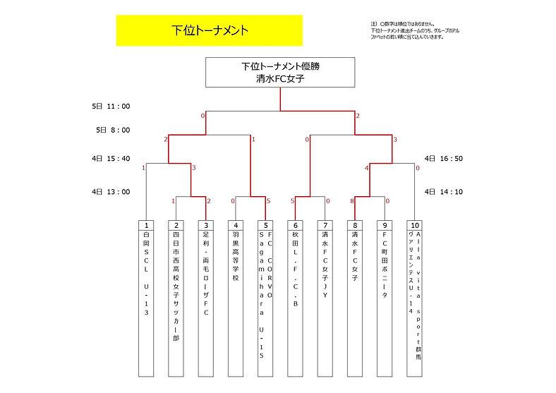 下位トーナメント3.jpg