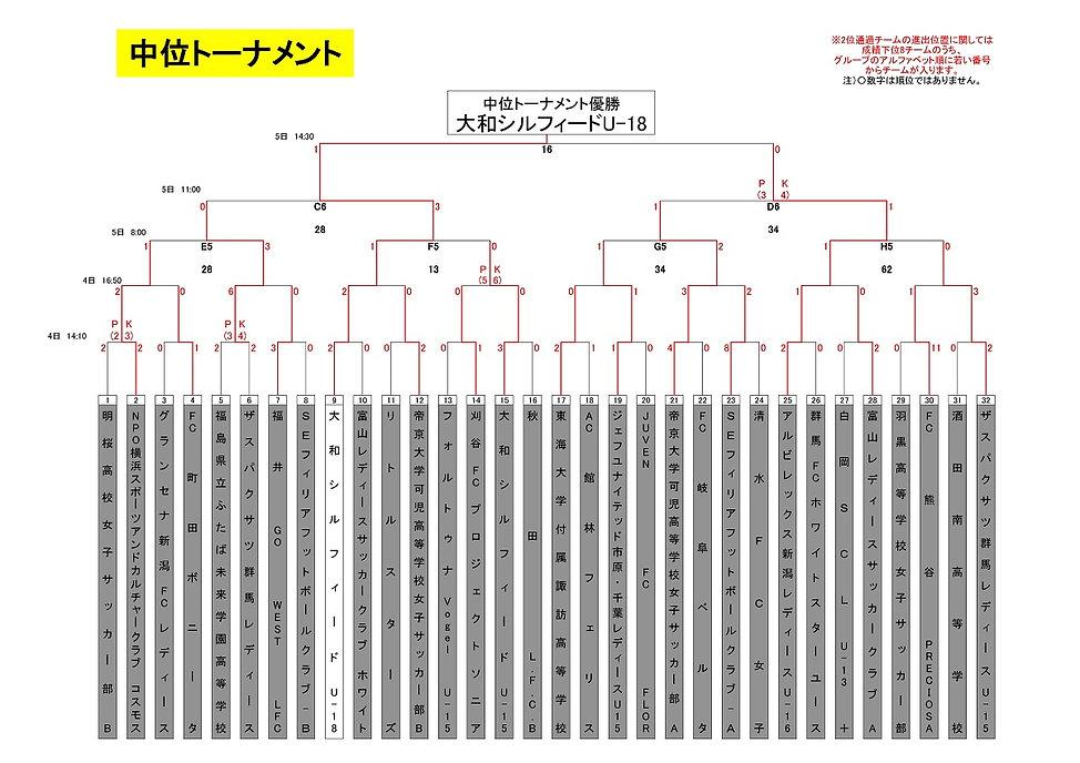 中位トーナメント-001.jpg