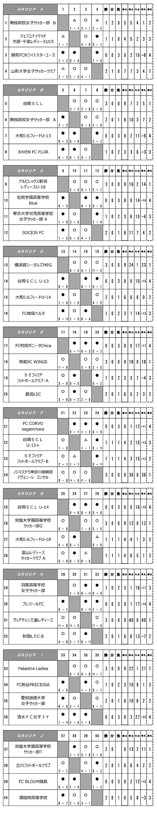 予選リーグ1.jpg
