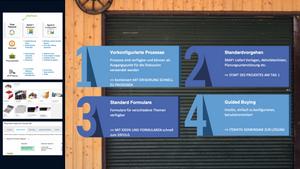 Vorkonfigurierte Prozesse, ein standardisiertes Vorgehen, vorkonfigurierte Formulare & Vorlagen sowie eine benutzerfreundliche Oberfläche! Für nähere Infos und ein konkretes Angebot stehen wir Ihnen gerne zur Verfügung! Ihr Team von Passionate Digital W 78 GesmbH, Ihre SAP Ariba Beratung für den Einkauf / Beschaffung Österreich