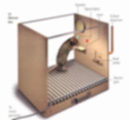 skinnerbox.jpg