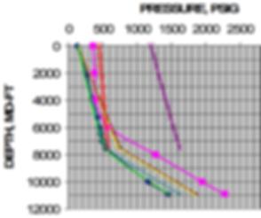 Flowing-gradient-survey.png