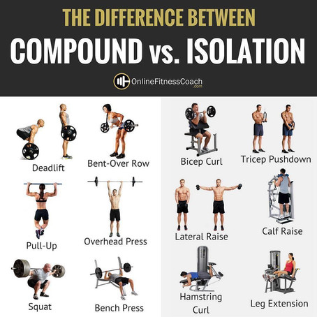 Compound vs Isolation Exercises - Which One is Best?