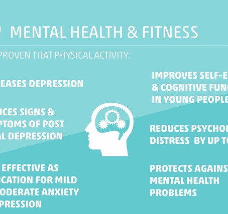 Mental Health & Fitness