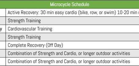 Reach Your Fitness Goals in 5 Steps - Part 4: Week Plan (Microcycle)
