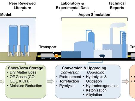 Kenya Sustainable Cities - Data Driven Biomass Fuels