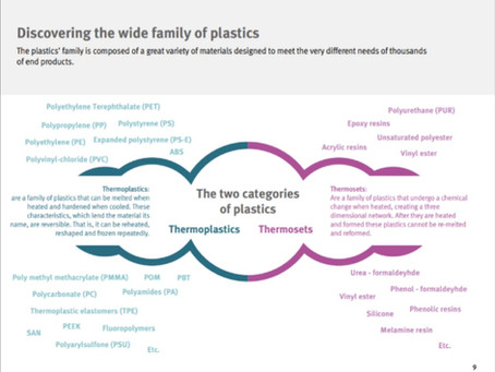 Kenya Sustainable Cities - Inititiating a Baseline Lengua Franca on Bioplastics