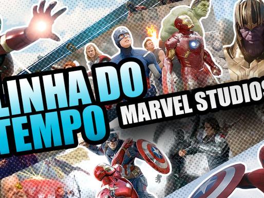 Linha do tempo dos filmes da Marvel