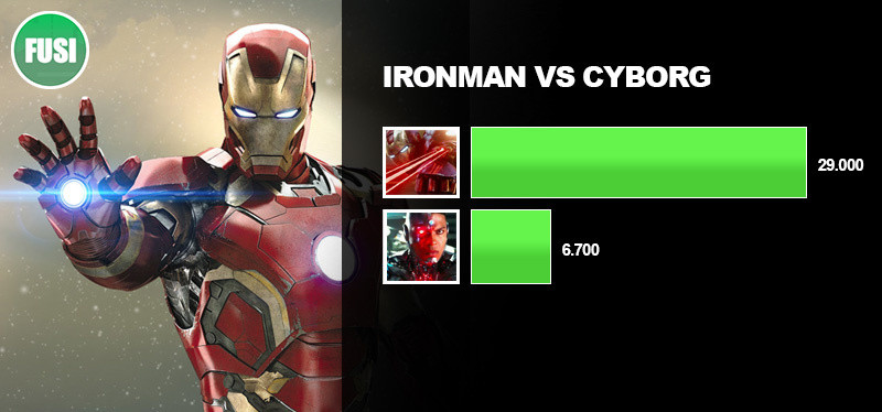 4-fusi-fusikombat-ironman-vs-cyborg