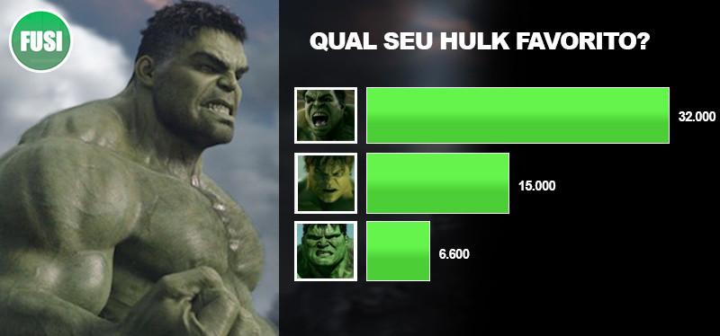 2--fusi-fusikombat-hulk-favorito-2017