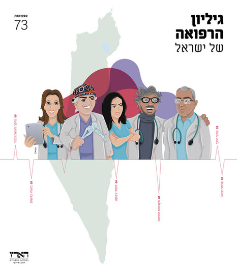 GistMD-Ichilov partnership featured in TheMarker