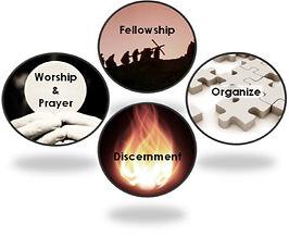 St_Gilbert_Discipleship_Group_Mission_1.