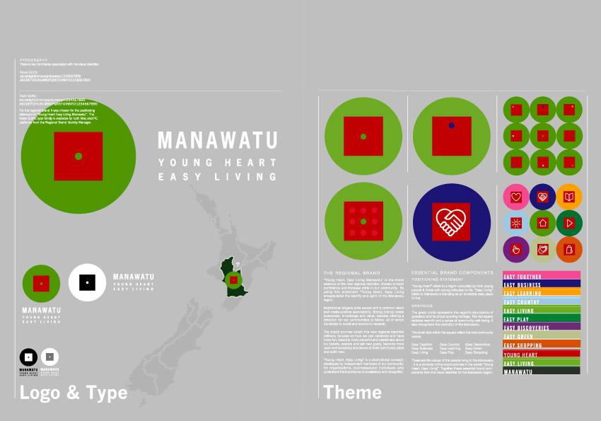 manawatu brand identity
