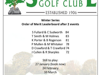Winter Series Leaderboard