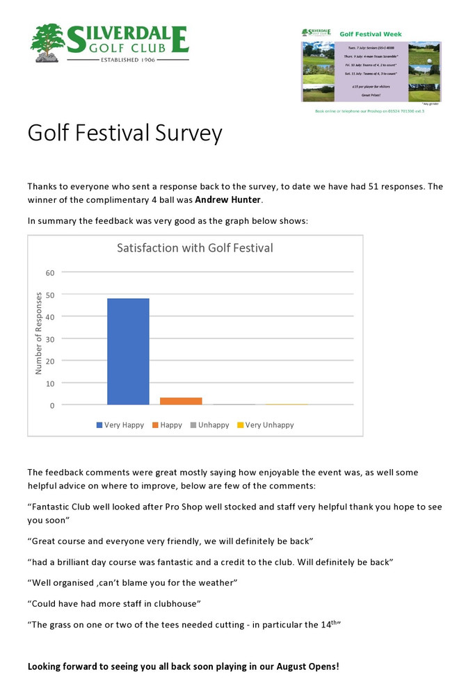 Golf Festival Survey Report