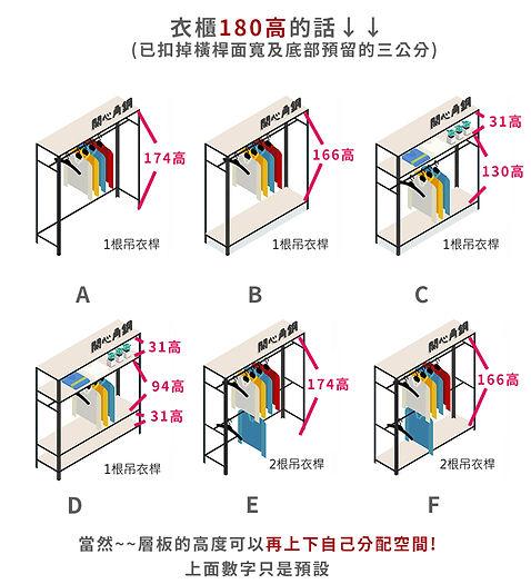 衣櫃高度介紹(180高).jpg