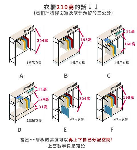 衣櫃高度介紹(210高).jpg