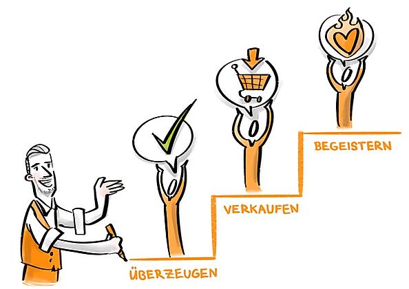 Stift-Rhetorik heißt Kernbotschaften finden und in Symbole übersetzen, um zu überzeugen, verkaufen und begeistern.