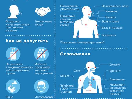 Важная информация Министерства здравоохранения РФ, что нужно знать о новой коронавирусной инфекции.