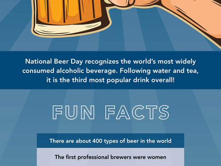 Celebrating National Beer Day - Madison & Company Properties