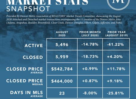 September 2020 Market Stats Snapshot (Madison & Company Properties)